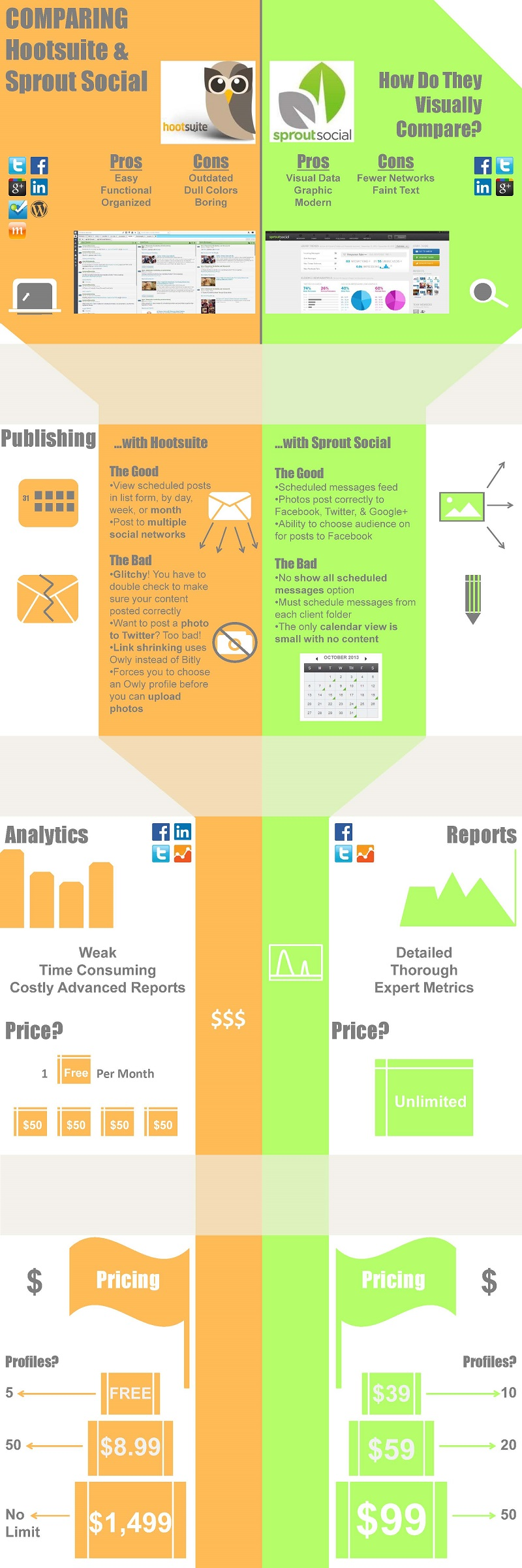 Hootsuite vs Sprout Social infographic GOOD