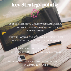 Key Strategy points- (1)