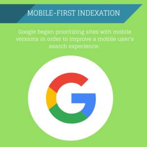 Mobile-First Indexation