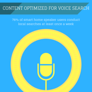Content Optimized For Voice Search